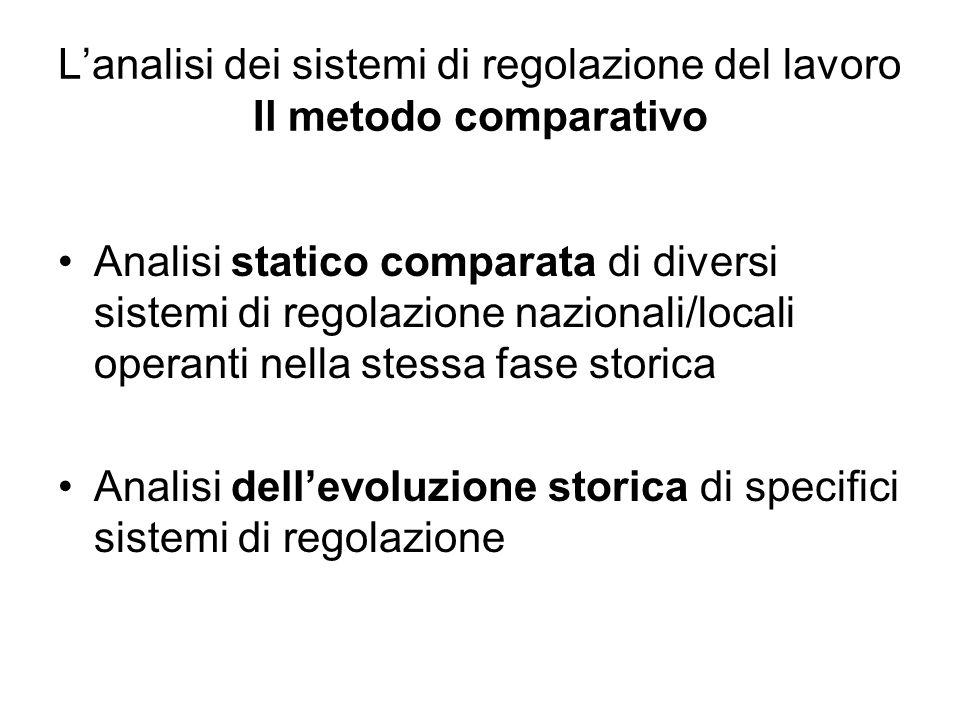 L'analisi dei sistemi di regolazione del lavoro Il metodo comparativo Analisi statico comparata di diversi sistemi di regolazione nazionali/locali ope