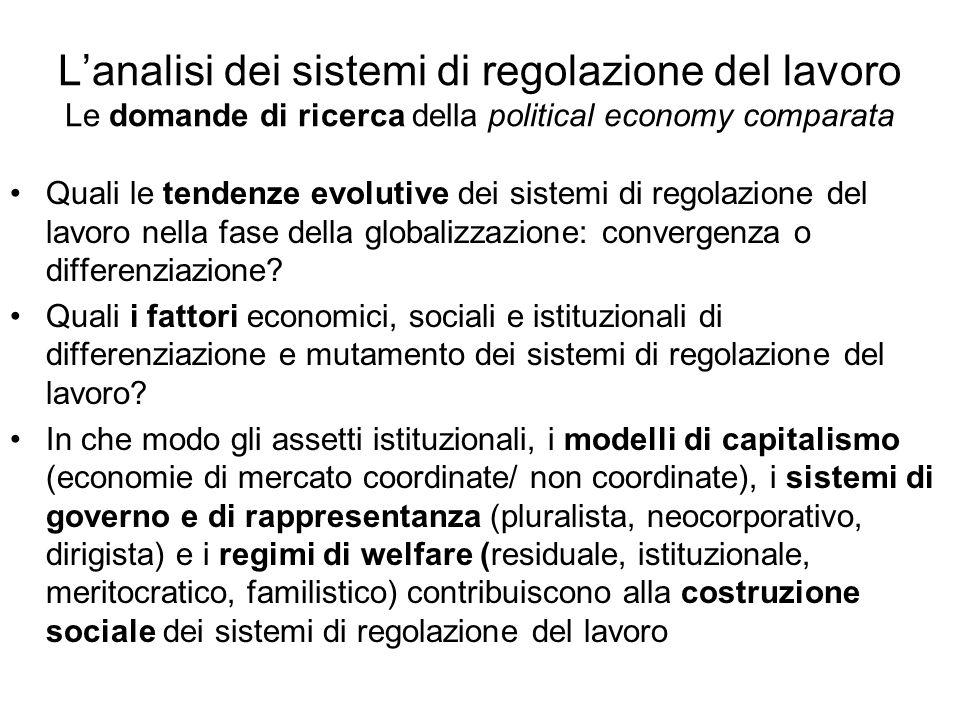 L'analisi dei sistemi di regolazione del lavoro Le domande di ricerca della political economy comparata Quali le tendenze evolutive dei sistemi di reg