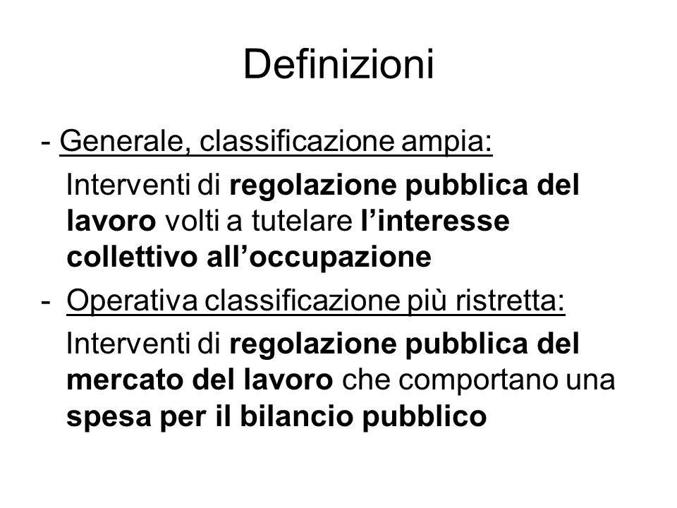Definizioni - Generale, classificazione ampia: Interventi di regolazione pubblica del lavoro volti a tutelare l'interesse collettivo all'occupazione -