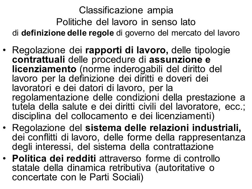 Classificazione ampia Politiche del lavoro in senso lato di definizione delle regole di governo del mercato del lavoro Regolazione dei rapporti di lav