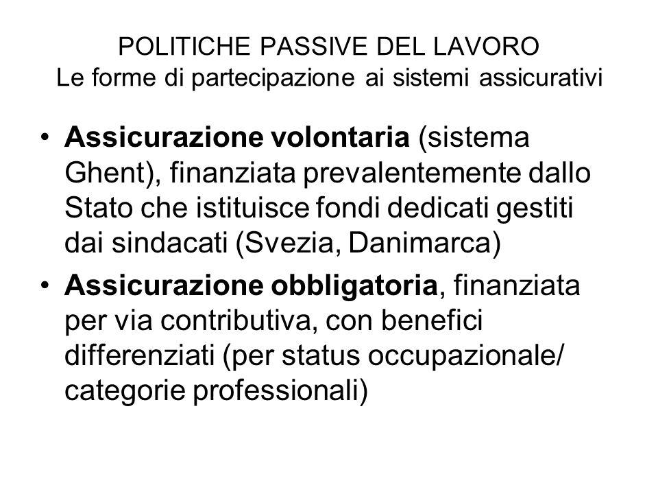 POLITICHE PASSIVE DEL LAVORO Le forme di partecipazione ai sistemi assicurativi Assicurazione volontaria (sistema Ghent), finanziata prevalentemente d