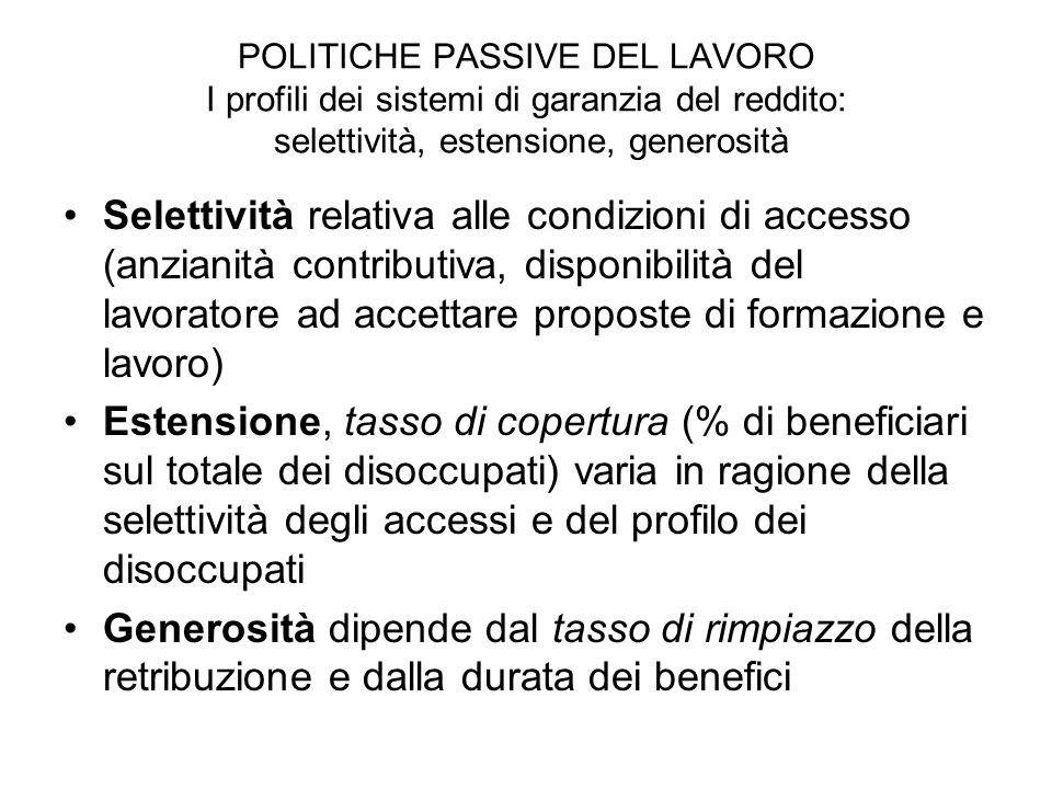 POLITICHE PASSIVE DEL LAVORO I profili dei sistemi di garanzia del reddito: selettività, estensione, generosità Selettività relativa alle condizioni d