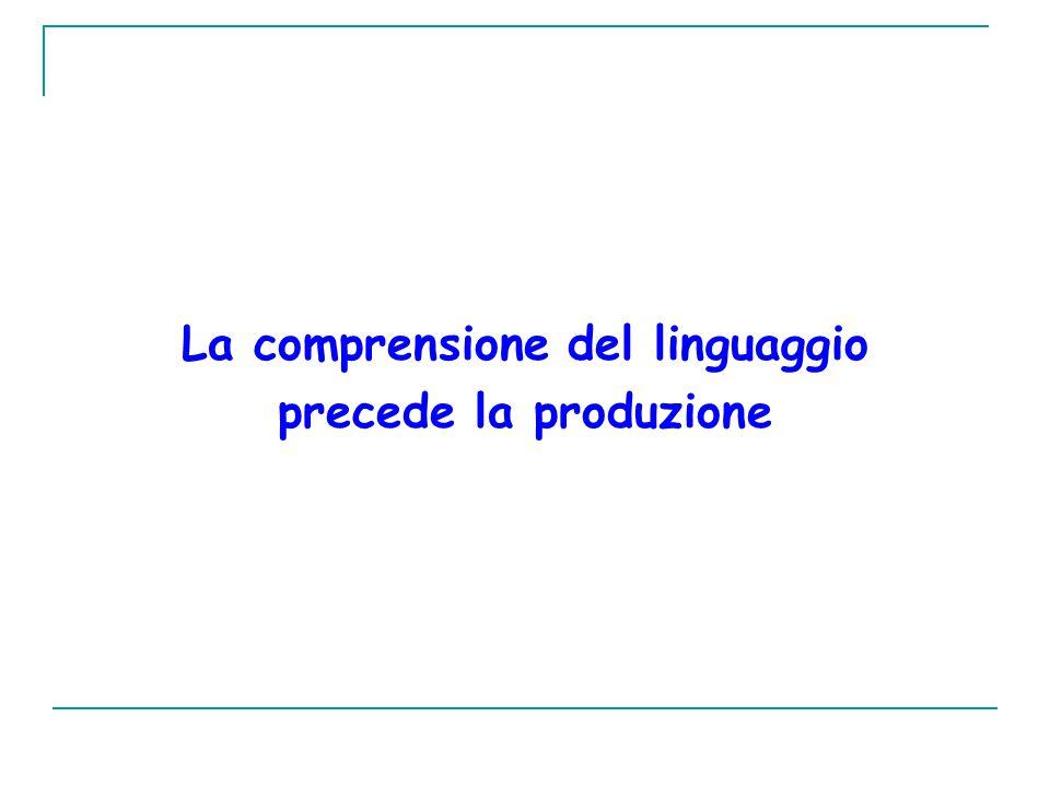 La comprensione del linguaggio precede la produzione