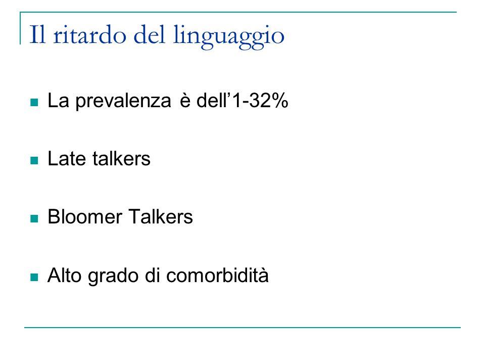 Il ritardo del linguaggio La prevalenza è dell'1-32% Late talkers Bloomer Talkers Alto grado di comorbidità