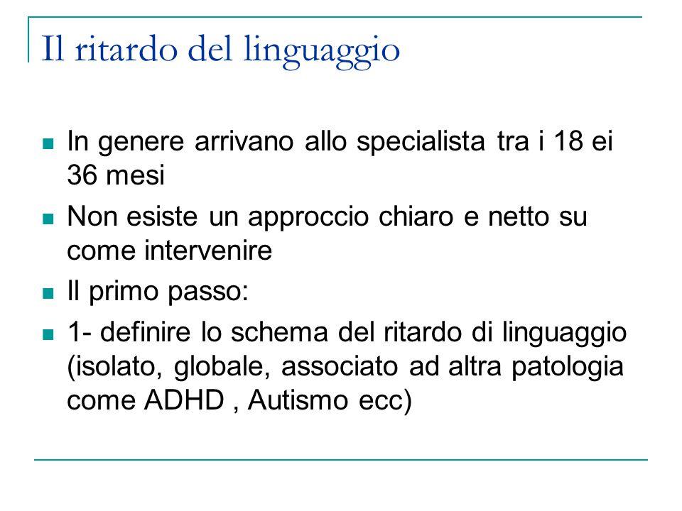 Il ritardo del linguaggio In genere arrivano allo specialista tra i 18 ei 36 mesi Non esiste un approccio chiaro e netto su come intervenire Il primo passo: 1- definire lo schema del ritardo di linguaggio (isolato, globale, associato ad altra patologia come ADHD, Autismo ecc)