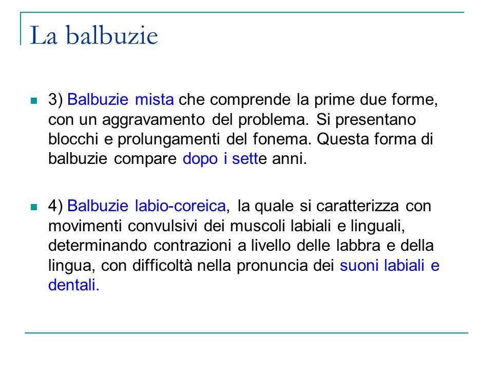 La balbuzie 3) Balbuzie mista che comprende la prime due forme, con un aggravamento del problema.