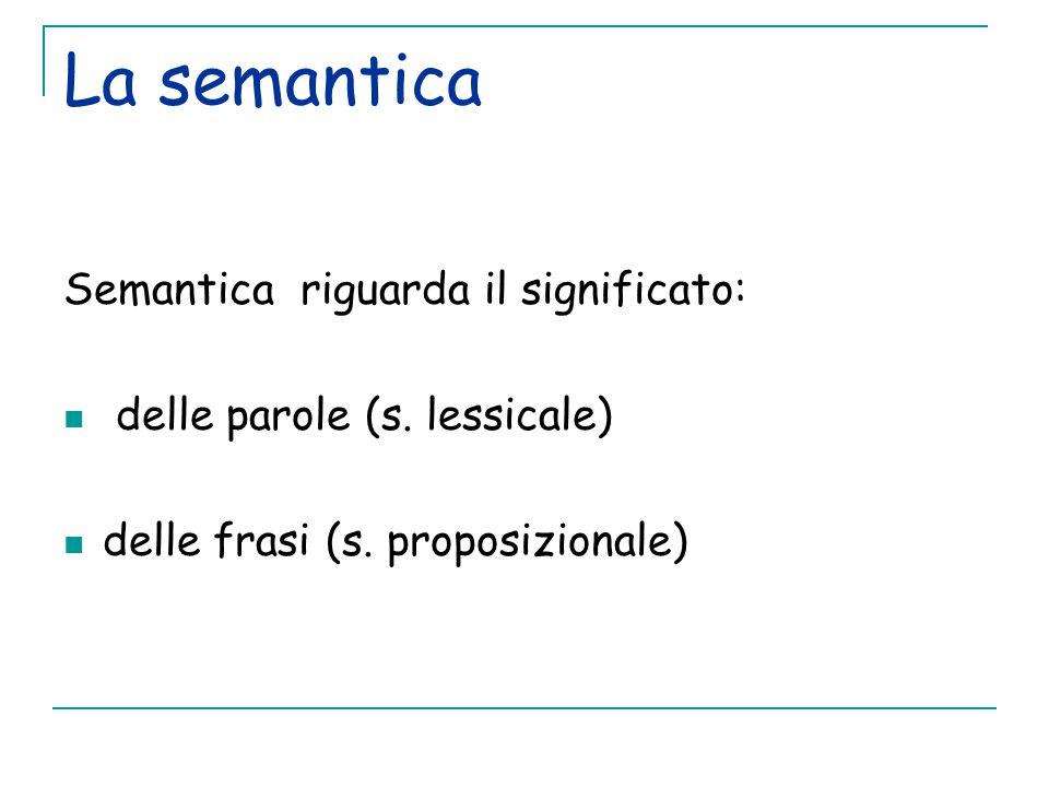 La semantica Semantica riguarda il significato: delle parole (s.