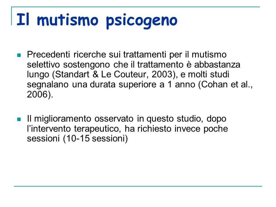 Il mutismo psicogeno Precedenti ricerche sui trattamenti per il mutismo selettivo sostengono che il trattamento è abbastanza lungo (Standart & Le Couteur, 2003), e molti studi segnalano una durata superiore a 1 anno (Cohan et al., 2006).