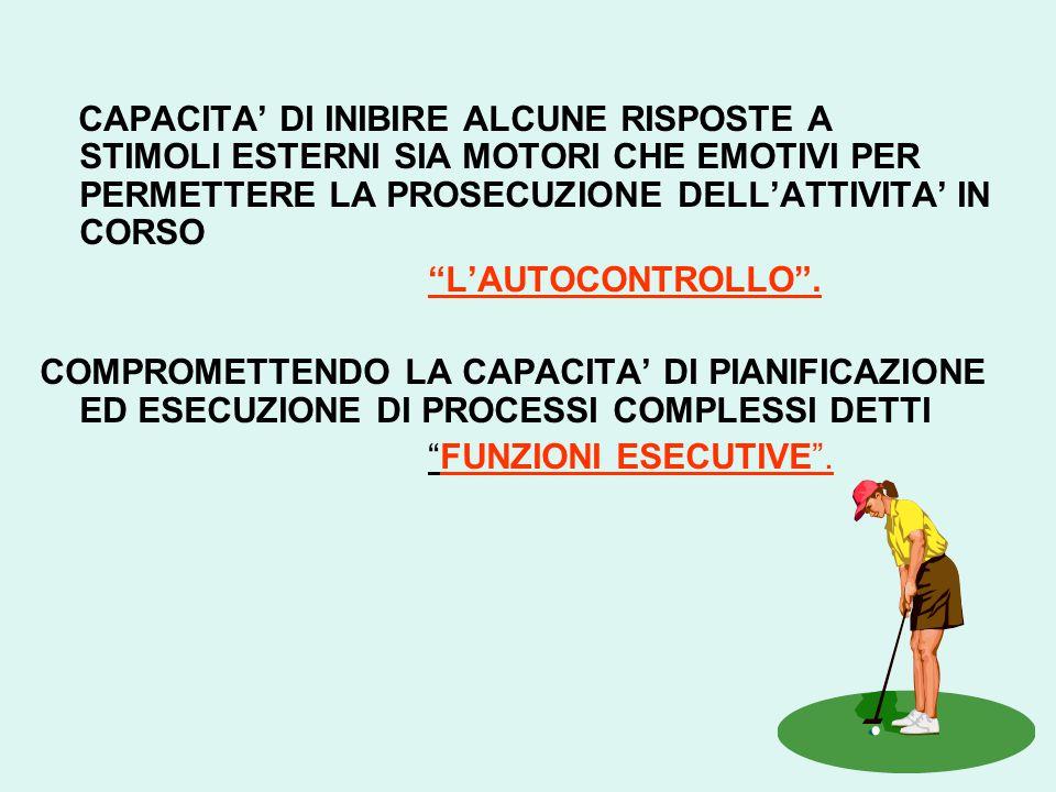 CAPACITA' DI INIBIRE ALCUNE RISPOSTE A STIMOLI ESTERNI SIA MOTORI CHE EMOTIVI PER PERMETTERE LA PROSECUZIONE DELL'ATTIVITA' IN CORSO L'AUTOCONTROLLO .