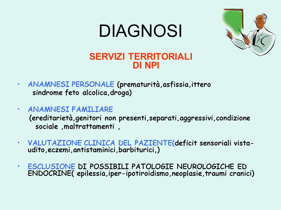 DIAGNOSI SERVIZI TERRITORIALI DI NPI ANAMNESI PERSONALE (prematurità,asfissia,ittero sindrome feto alcolica,droga) ANAMNESI FAMILIARE (ereditarietà,genitori non presenti,separati,aggressivi,condizione sociale,maltrattamenti, VALUTAZIONE CLINICA DEL PAZIENTE(deficit sensoriali vista- udito,eczemi,antistaminici,barbiturici,) ESCLUSIONE DI POSSIBILI PATOLOGIE NEUROLOGICHE ED ENDOCRINE( epilessia,iper-ipotiroidismo,neoplasie,traumi cranici)
