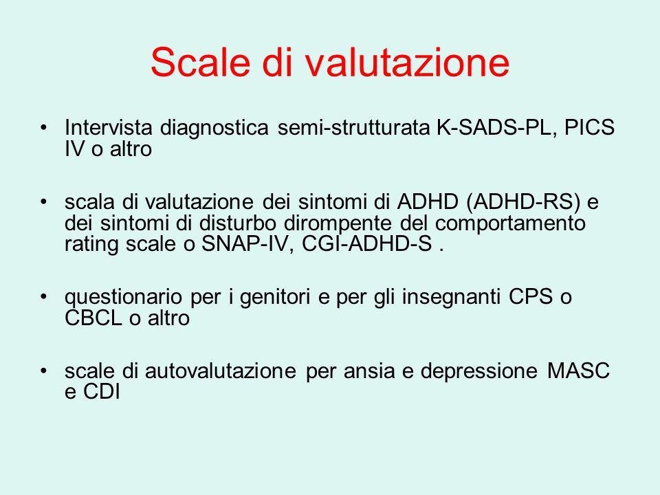 Scale di valutazione Intervista diagnostica semi-strutturata K-SADS-PL, PICS IV o altro scala di valutazione dei sintomi di ADHD (ADHD-RS) e dei sintomi di disturbo dirompente del comportamento rating scale o SNAP-IV, CGI-ADHD-S.