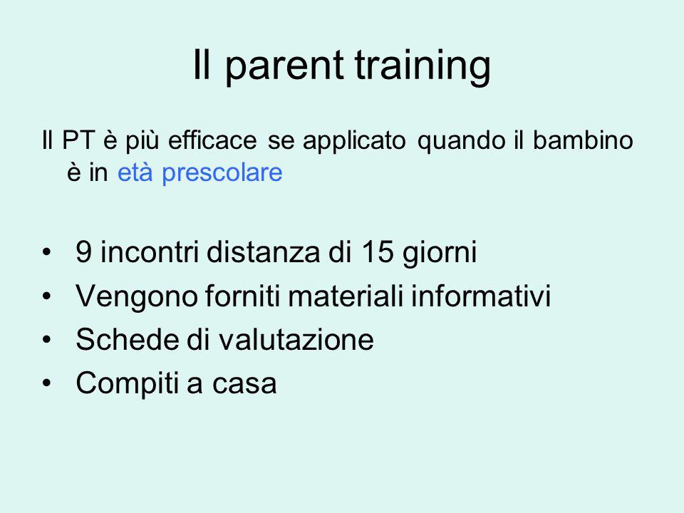 Il parent training Il PT è più efficace se applicato quando il bambino è in età prescolare 9 incontri distanza di 15 giorni Vengono forniti materiali informativi Schede di valutazione Compiti a casa
