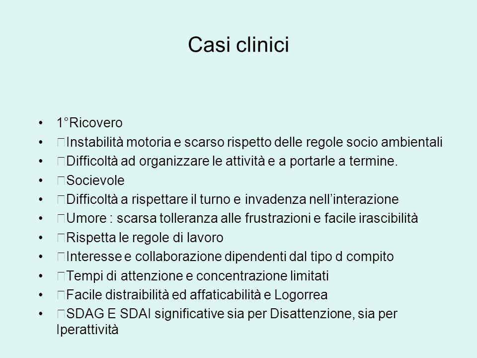 Casi clinici 1°Ricovero Instabilità motoria e scarso rispetto delle regole socio ambientali Difficoltà ad organizzare le attività e a portarle a termine.