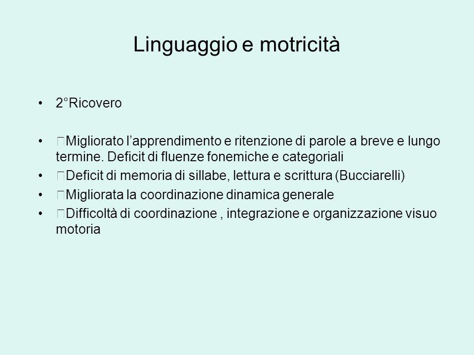 Linguaggio e motricità 2°Ricovero Migliorato l'apprendimento e ritenzione di parole a breve e lungo termine.