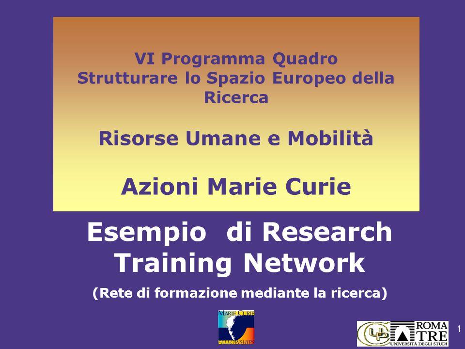 1 VI Programma Quadro Strutturare lo Spazio Europeo della Ricerca Risorse Umane e Mobilità Azioni Marie Curie Esempio di Research Training Network (Rete di formazione mediante la ricerca)