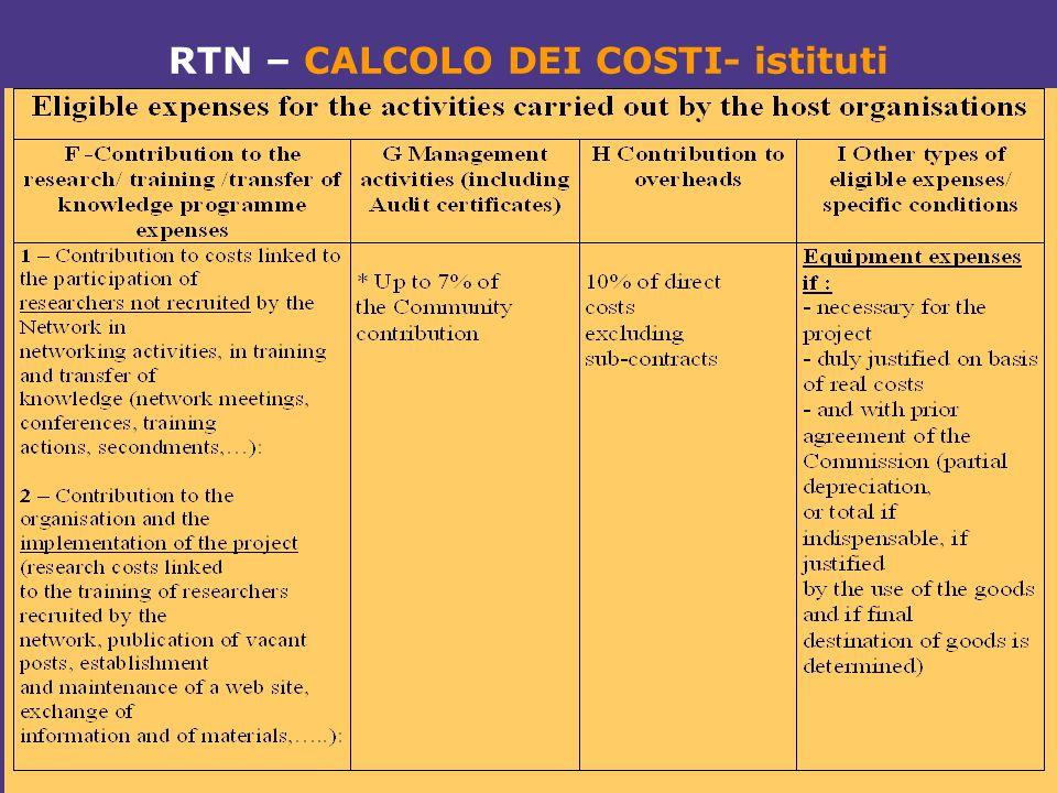 RTN – CALCOLO DEI COSTI- istituti