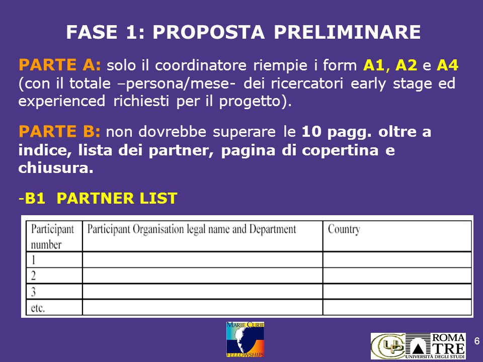 6 FASE 1: PROPOSTA PRELIMINARE PARTE A: solo il coordinatore riempie i form A1, A2 e A4 (con il totale –persona/mese- dei ricercatori early stage ed e