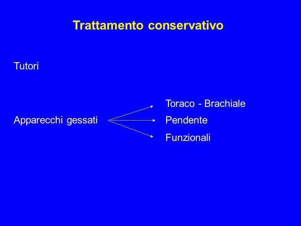 Trattamento conservativo Tutori Apparecchi gessati Toraco - Brachiale Pendente Funzionali