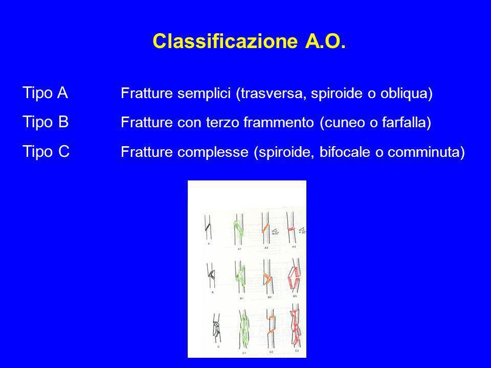 Classificazione A.O.