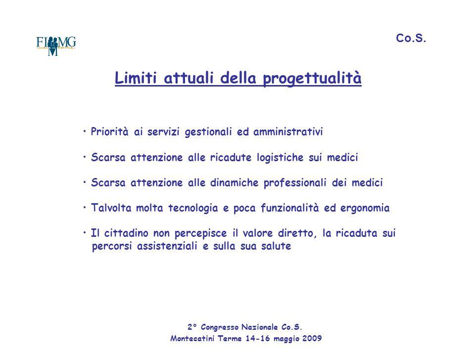 2° Congresso Nazionale Co.S. Montecatini Terme 14-16 maggio 2009 Limiti attuali della progettualità Priorità ai servizi gestionali ed amministrativi S