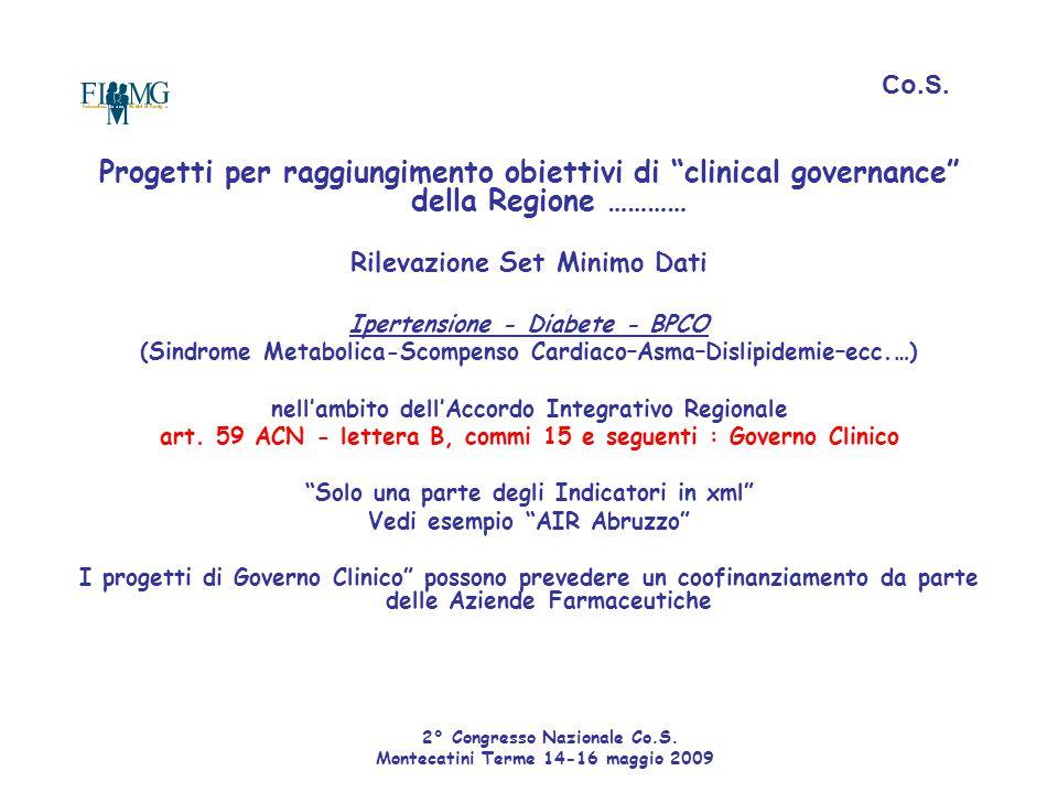 """Progetti per raggiungimento obiettivi di """"clinical governance"""" della Regione ………… Rilevazione Set Minimo Dati Ipertensione - Diabete - BPCO (Sindrome"""