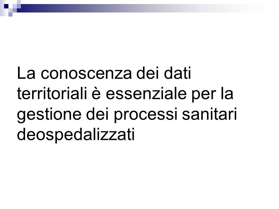 La conoscenza dei dati territoriali è essenziale per la gestione dei processi sanitari deospedalizzati