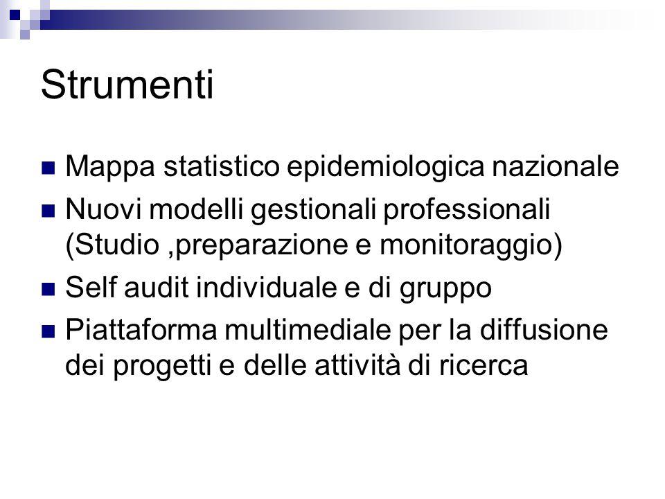 Strumenti Mappa statistico epidemiologica nazionale Nuovi modelli gestionali professionali (Studio,preparazione e monitoraggio) Self audit individuale e di gruppo Piattaforma multimediale per la diffusione dei progetti e delle attività di ricerca