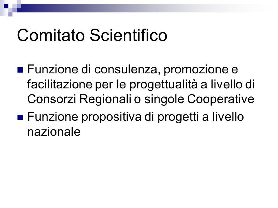 Comitato Scientifico Funzione di consulenza, promozione e facilitazione per le progettualità a livello di Consorzi Regionali o singole Cooperative Funzione propositiva di progetti a livello nazionale
