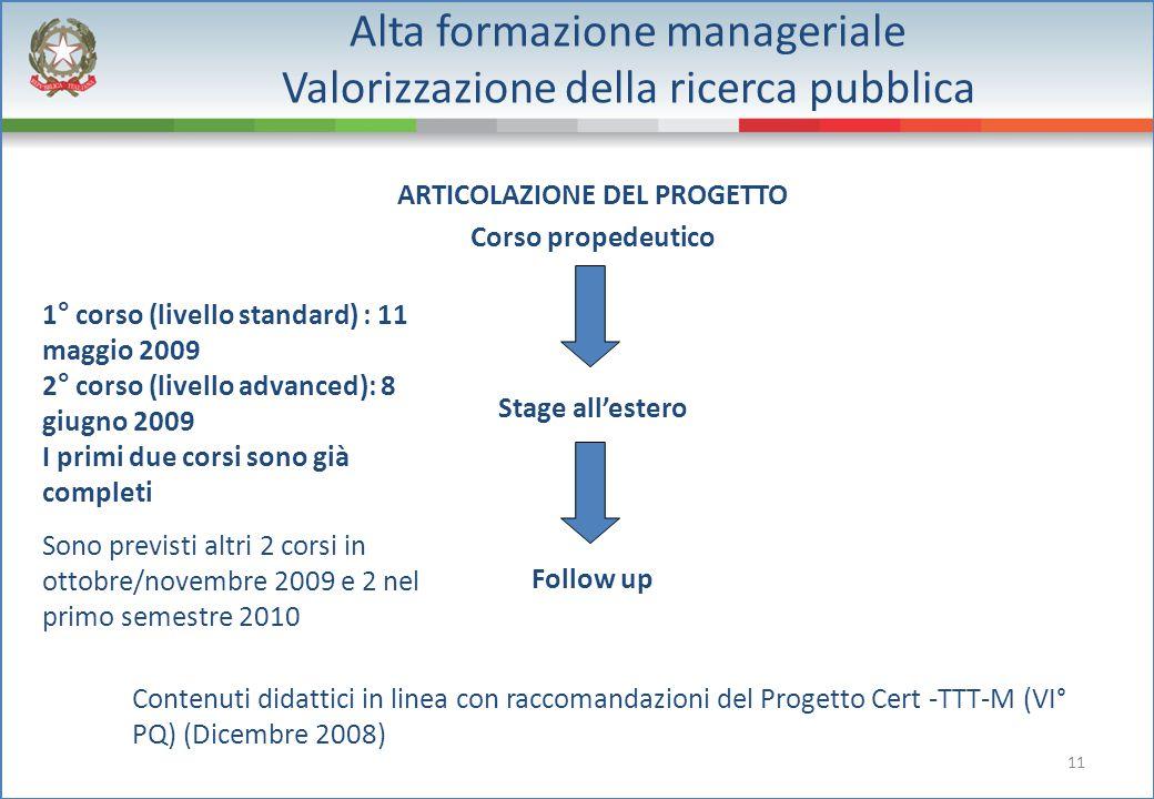 11 Alta formazione manageriale Valorizzazione della ricerca pubblica ARTICOLAZIONE DEL PROGETTO Corso propedeutico Stage all'estero Follow up Contenut