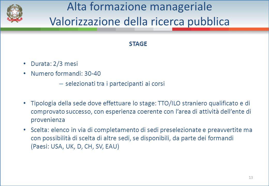 13 Alta formazione manageriale Valorizzazione della ricerca pubblica STAGE Durata: 2/3 mesi Numero formandi: 30-40 – selezionati tra i partecipanti ai