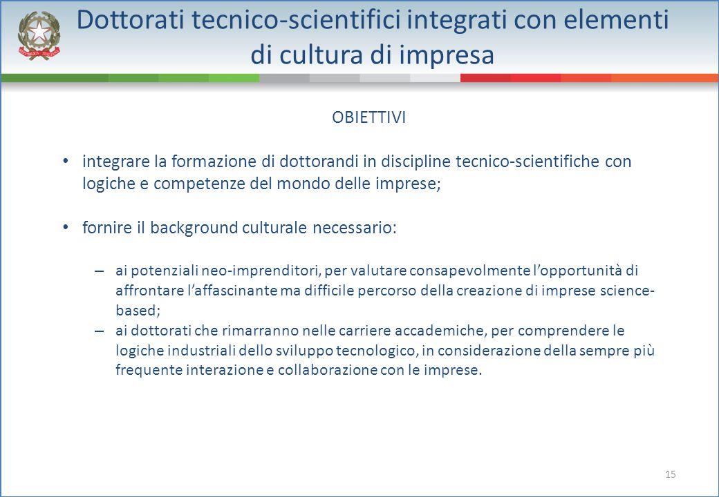 15 Dottorati tecnico-scientifici integrati con elementi di cultura di impresa OBIETTIVI integrare la formazione di dottorandi in discipline tecnico-sc