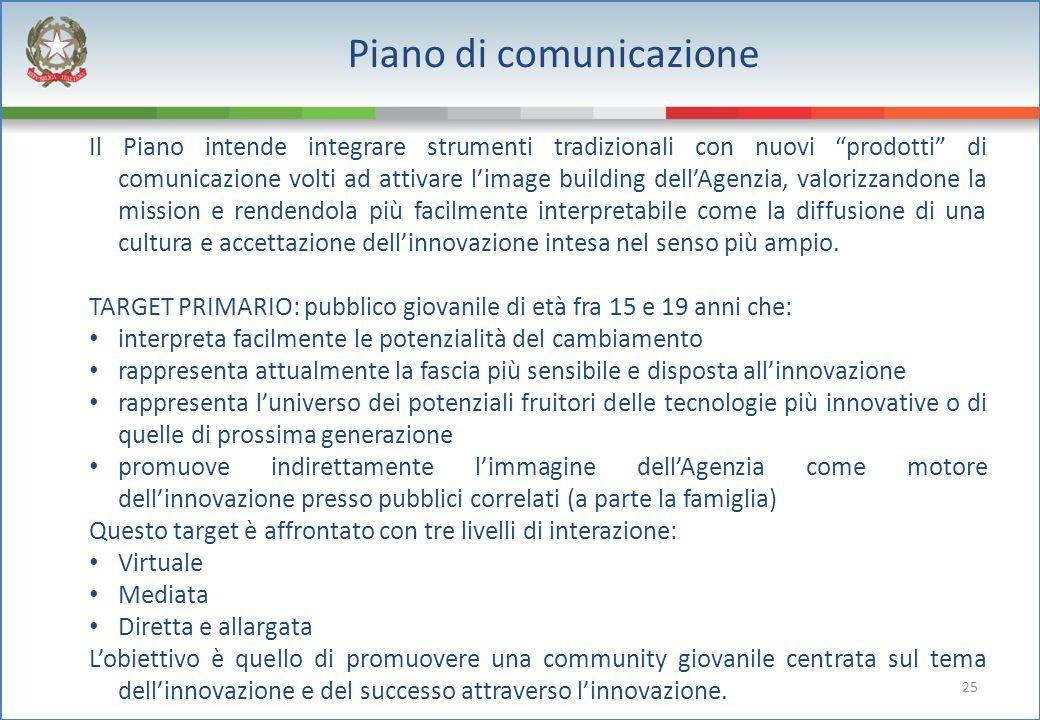 """25 Piano di comunicazione Il Piano intende integrare strumenti tradizionali con nuovi """"prodotti"""" di comunicazione volti ad attivare l'image building d"""