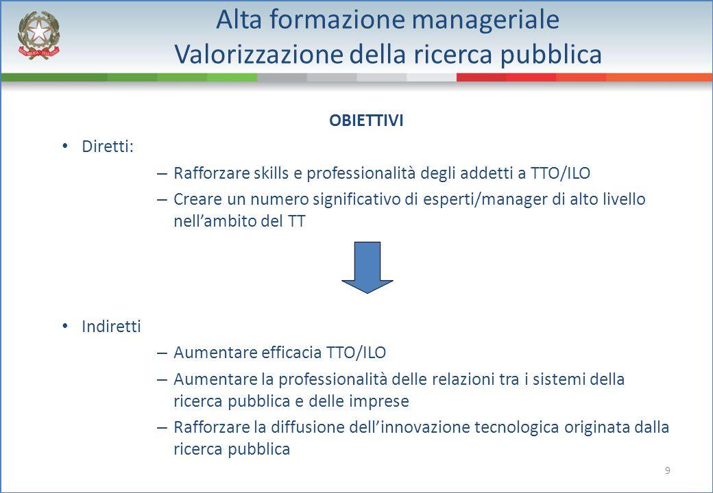 9 Alta formazione manageriale Valorizzazione della ricerca pubblica OBIETTIVI Diretti: – Rafforzare skills e professionalità degli addetti a TTO/ILO –