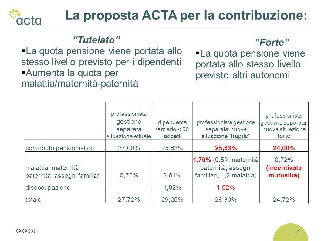 """09/09/2014 La proposta ACTA per la contribuzione: """"Tutelato""""  La quota pensione viene portata allo stesso livello previsto per i dipendenti  Aumenta"""