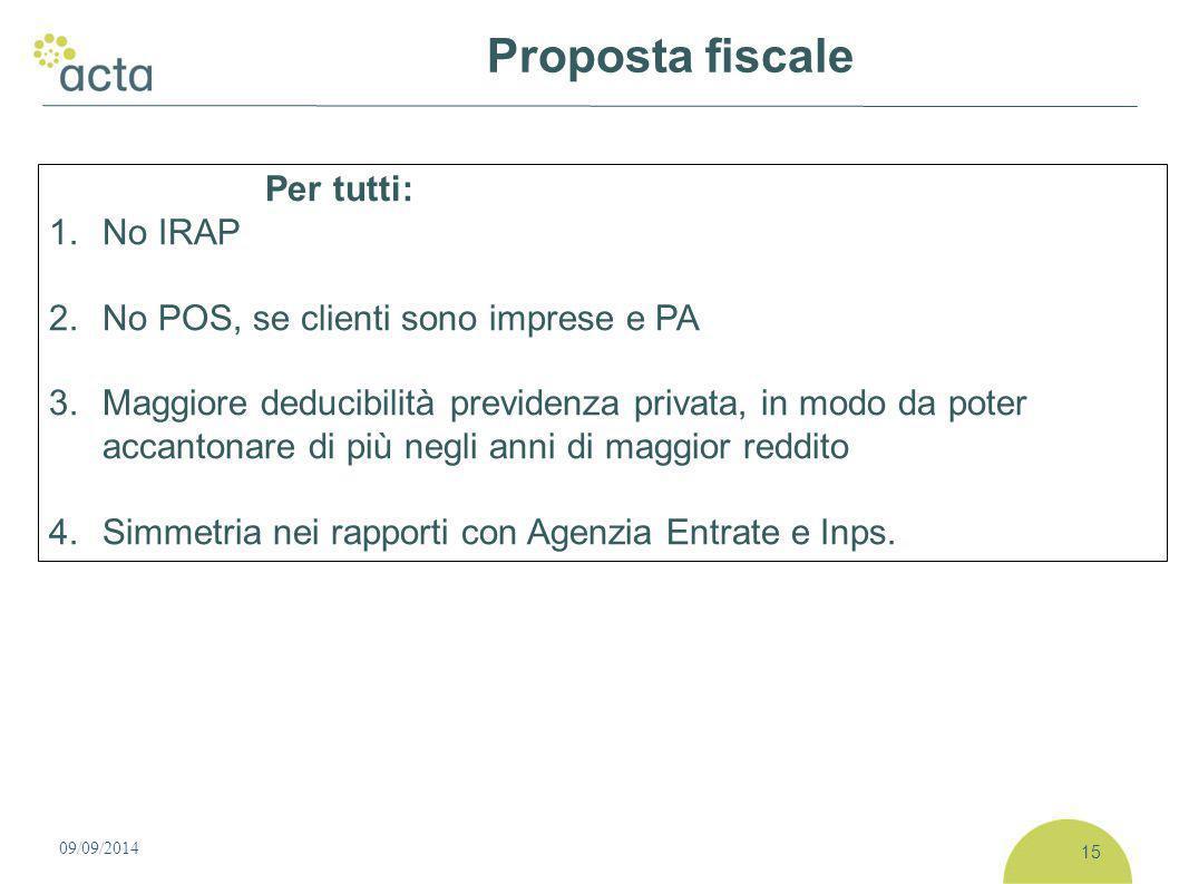 09/09/2014 Proposta fiscale Per tutti: 1.No IRAP 2.No POS, se clienti sono imprese e PA 3.Maggiore deducibilità previdenza privata, in modo da poter a