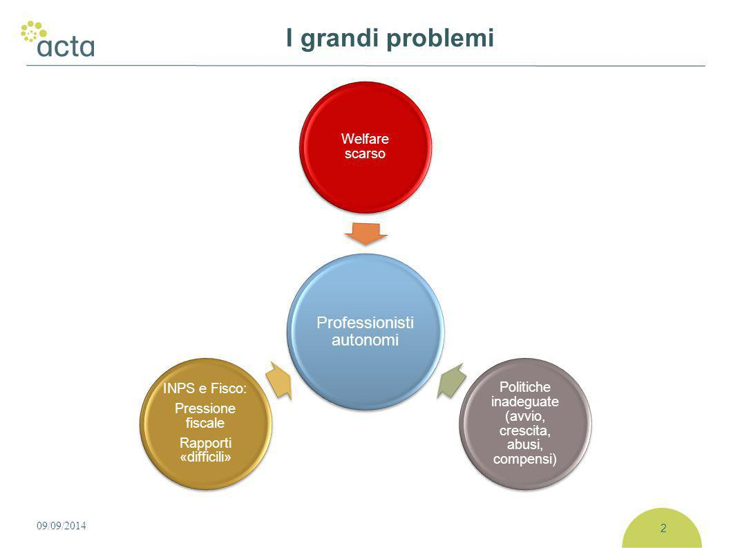 I grandi problemi 09/09/2014 2 Professionisti autonomi Welfare scarso Politiche inadeguate (avvio, crescita, abusi, compensi) INPS e Fisco: Pressione