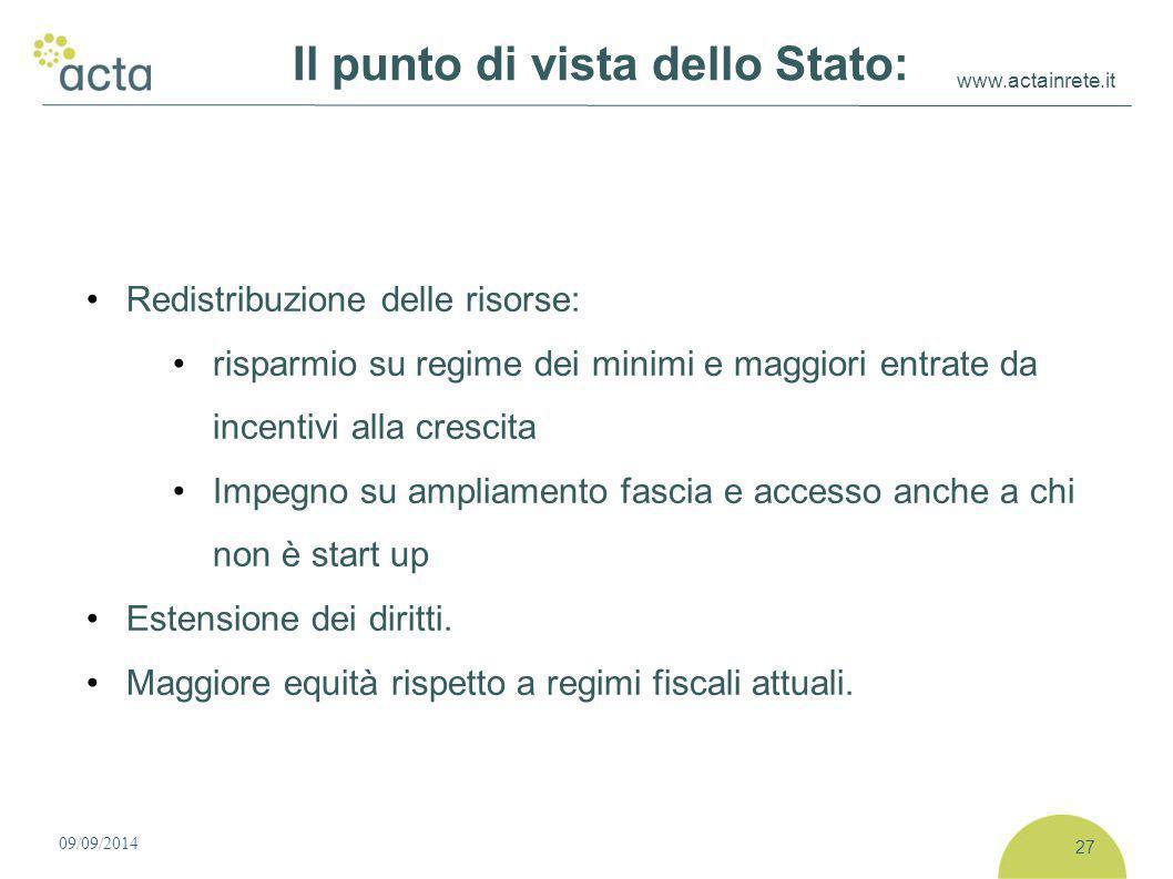 www.actainrete.it Redistribuzione delle risorse: risparmio su regime dei minimi e maggiori entrate da incentivi alla crescita Impegno su ampliamento f