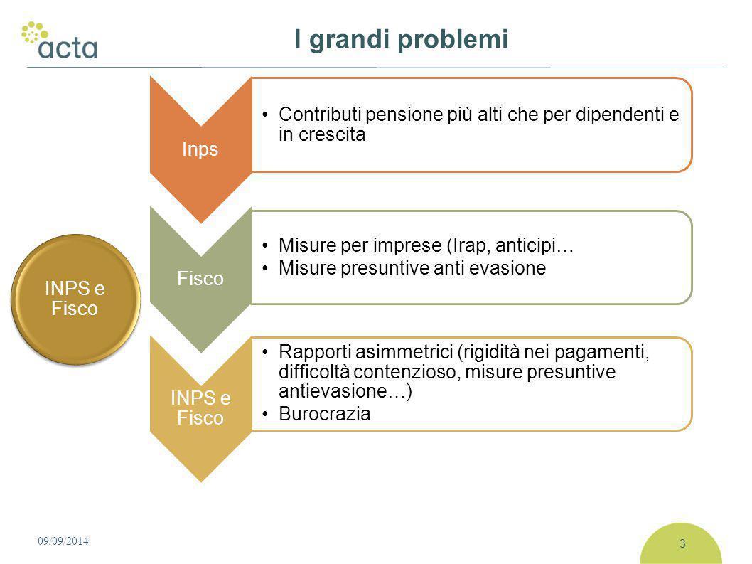 I grandi problemi 09/09/2014 3 INPS e Fisco Inps Contributi pensione più alti che per dipendenti e in crescita Fisco Misure per imprese (Irap, anticip