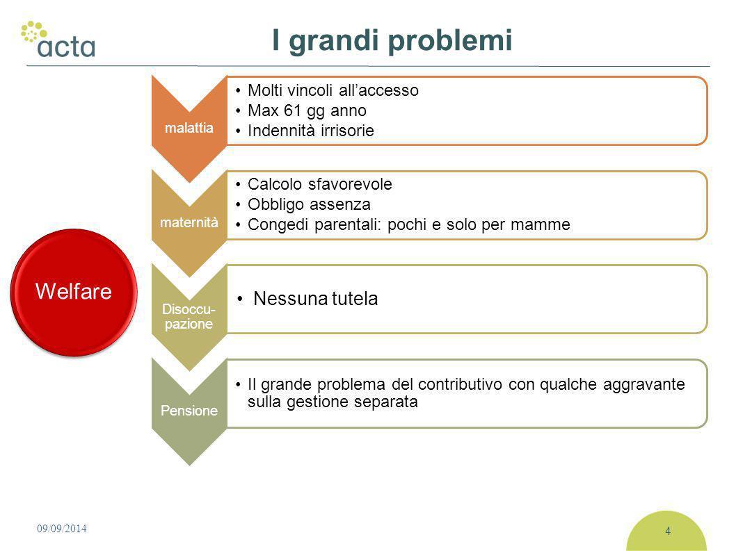 I grandi problemi 09/09/2014 4 Welfare malattia Molti vincoli all'accesso Max 61 gg anno Indennità irrisorie maternità Calcolo sfavorevole Obbligo ass