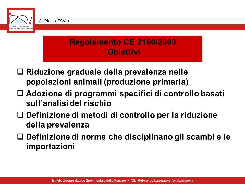 A. Ricci (IZSVe) Istituto Zooprofilattico Sperimentale delle Venezie · OIE Reference Laboratory for Salmonella Regolamento CE 2160/2003 Obiettivi  Ri