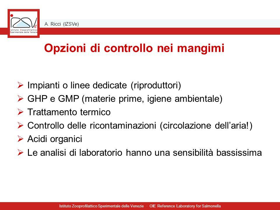 A. Ricci (IZSVe) Istituto Zooprofilattico Sperimentale delle Venezie · OIE Reference Laboratory for Salmonella Opzioni di controllo nei mangimi  Impi