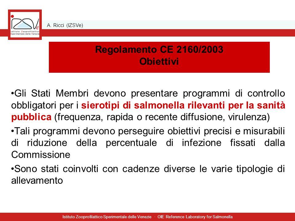 A. Ricci (IZSVe) Istituto Zooprofilattico Sperimentale delle Venezie · OIE Reference Laboratory for Salmonella Gli Stati Membri devono presentare prog