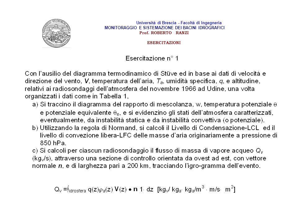 Università di Brescia - Facoltà di Ingegneria MONITORAGGIO E SISTEMAZIONE DEI BACINI IDROGRAFICI Prof. ROBERTO RANZI ESERCITAZIONI