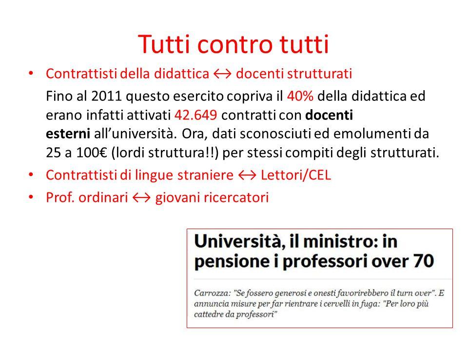 Tutti contro tutti Contrattisti della didattica ↔ docenti strutturati Fino al 2011 questo esercito copriva il 40% della didattica ed erano infatti attivati 42.649 contratti con docenti esterni all'università.