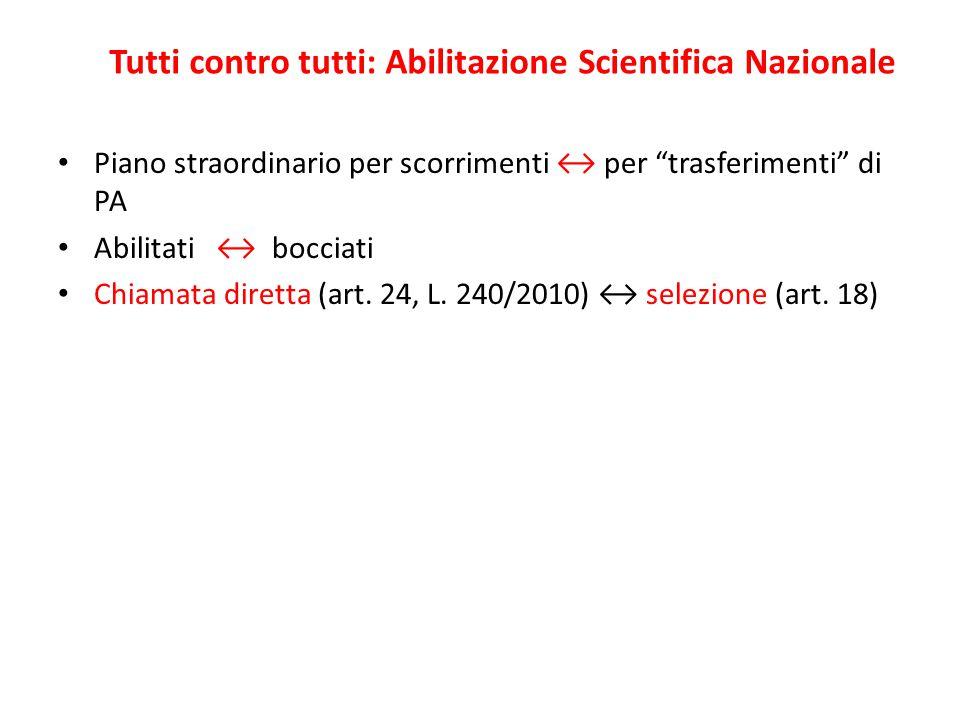 Tutti contro tutti: Abilitazione Scientifica Nazionale Piano straordinario per scorrimenti ↔ per trasferimenti di PA Abilitati ↔ bocciati Chiamata diretta (art.