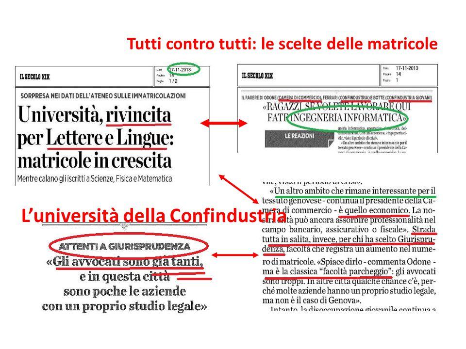 Tutti contro tutti: le scelte delle matricole L'università della Confindustria