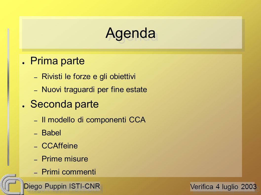 Verifica 4 luglio 2003 Diego Puppin ISTI-CNR Persone ● Prima (aprile) ● Coordinatamento: Puppin ● Dip.