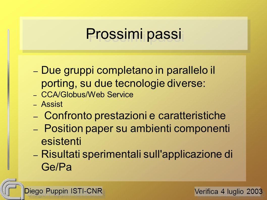 Verifica 4 luglio 2003 Diego Puppin ISTI-CNR Conclusioni ● CCA + Babel: aumentano riuso e interoperabilita ● No caratteristiche GRID ● High Perf in mano al programmatore ● Comunicazioni in mano al programmatore