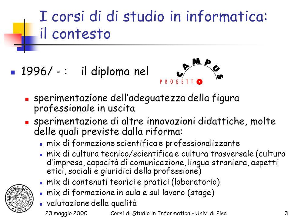 23 maggio 2000Corsi di Studio in Informatica - Univ. di Pisa4 Andamento immatricolazioni