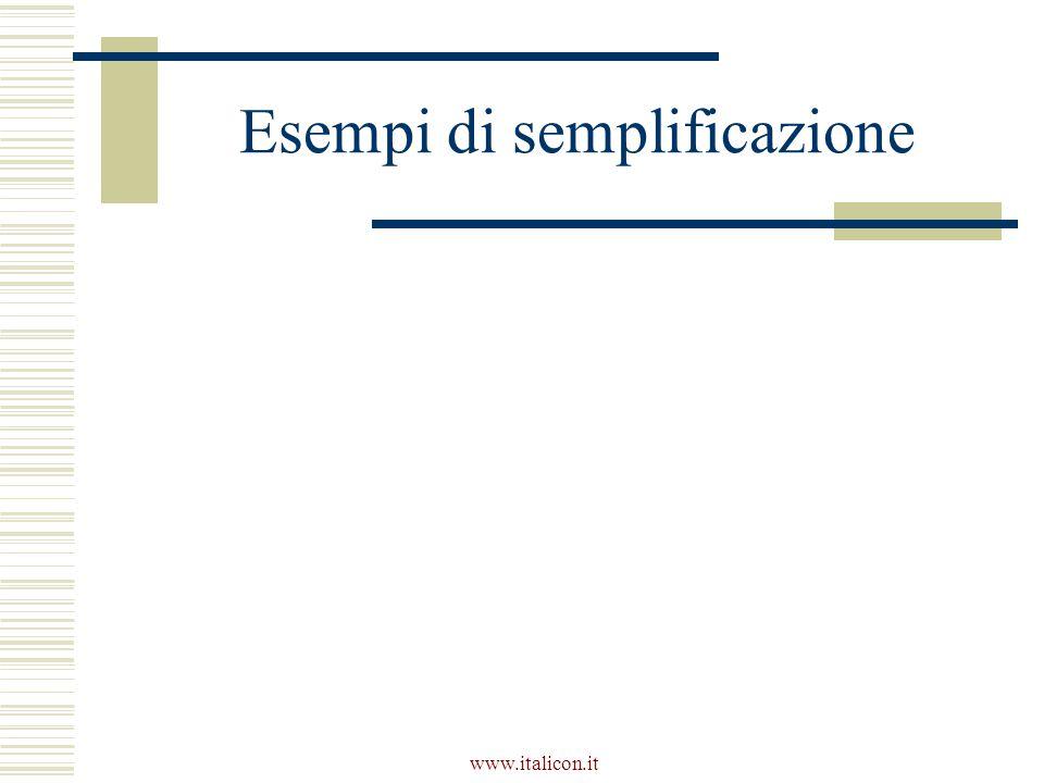 www.italicon.it Esempi di semplificazione
